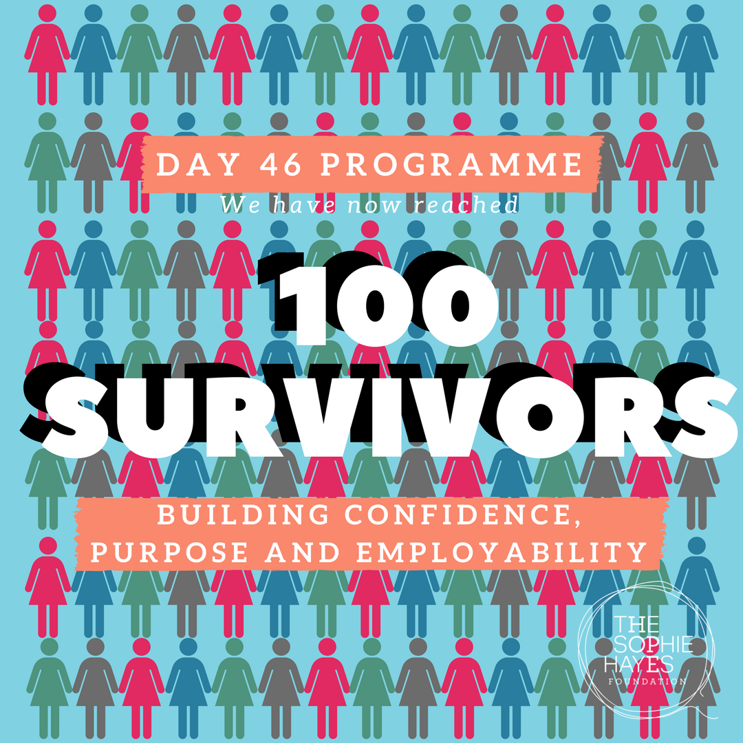 Today our 100th Participant starts the Day 46 Programme!